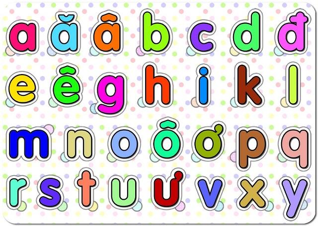 Bảng chữ cái tiếng Việt chuẩn có 29 chữ cái